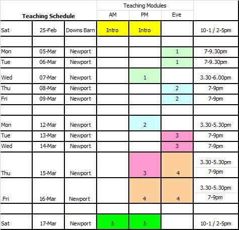 BRP - Dates & Times