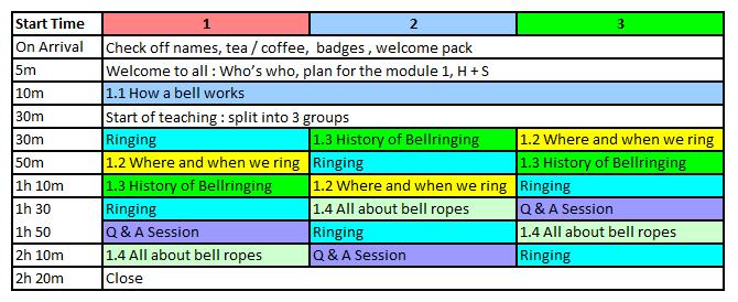 BRP - Module 1