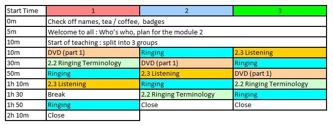 BRP - Module 2