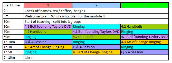 BRP - Module 4